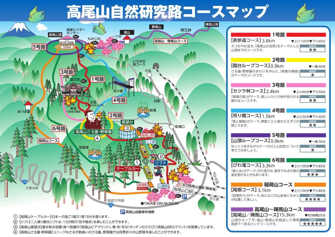 高尾山コースマップ