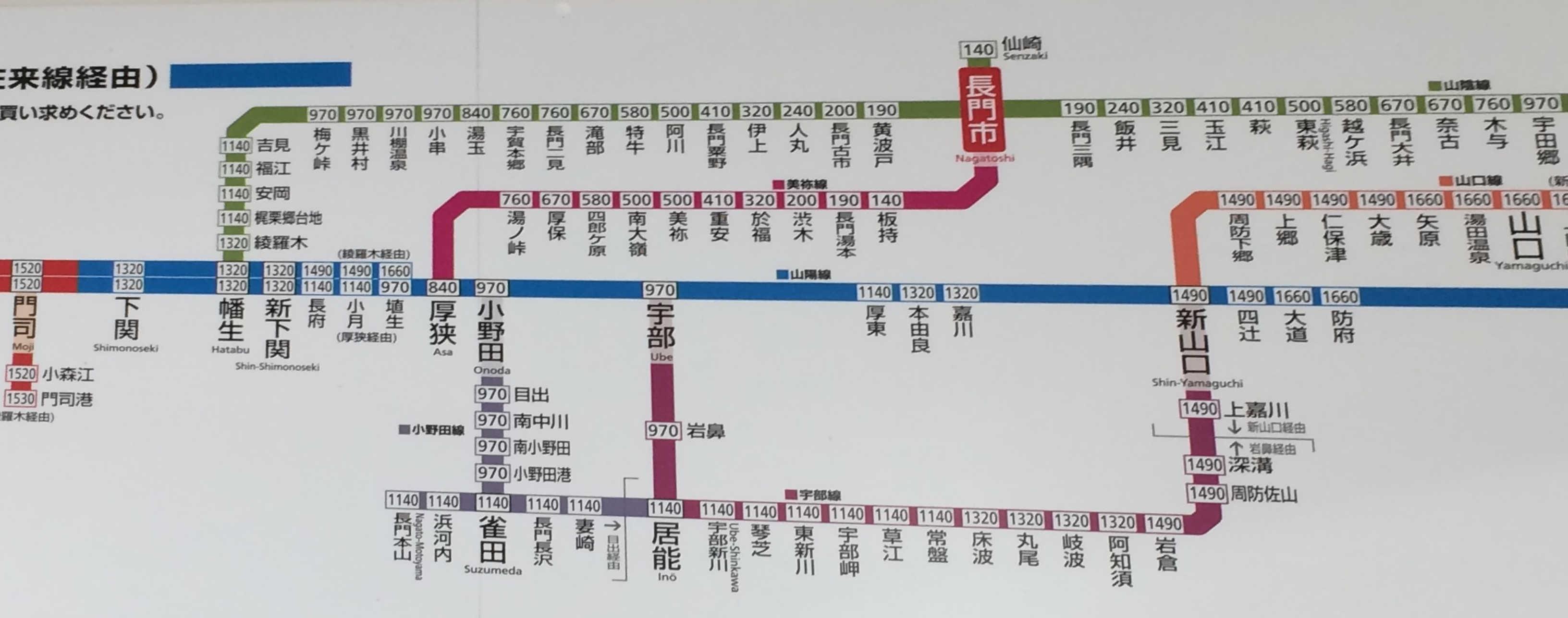 山陰本線JR長門駅