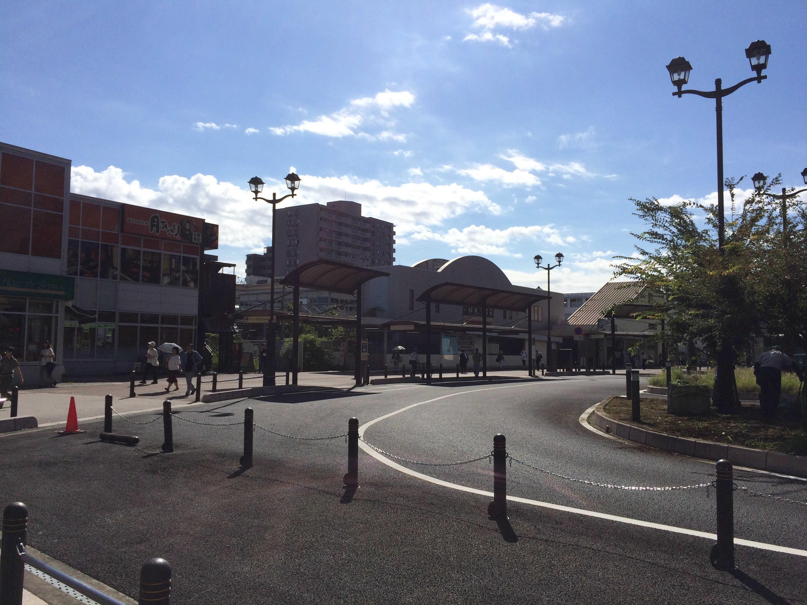 与野駅西口(JR京浜東北線)(スタート)