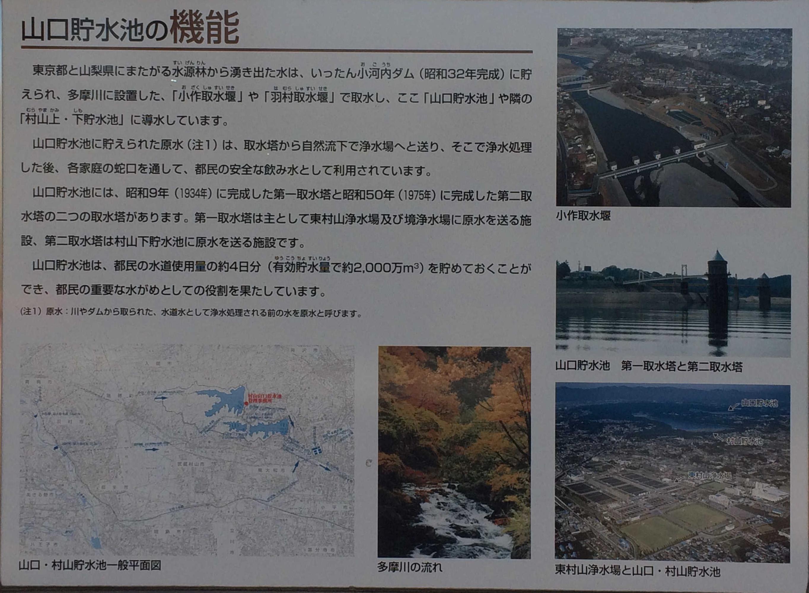 山口貯水池の機能