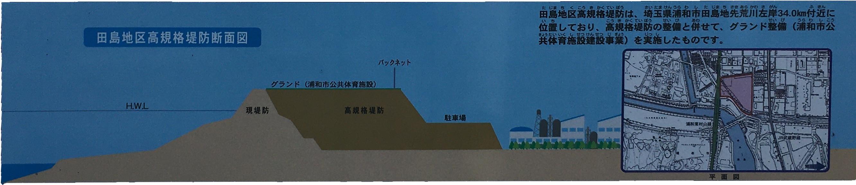 田島地区高規格堤防断面図
