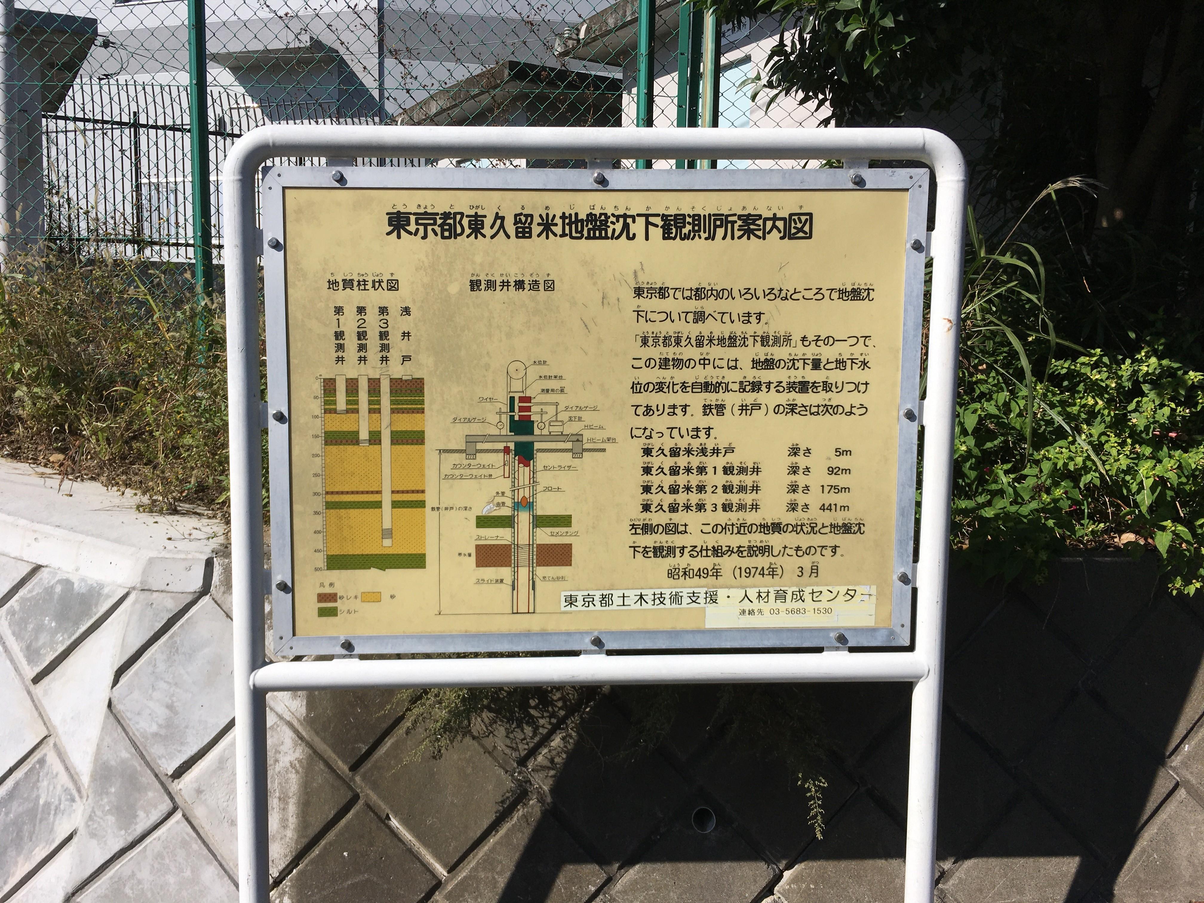 東京都東久留米地盤沈下観測所案内図