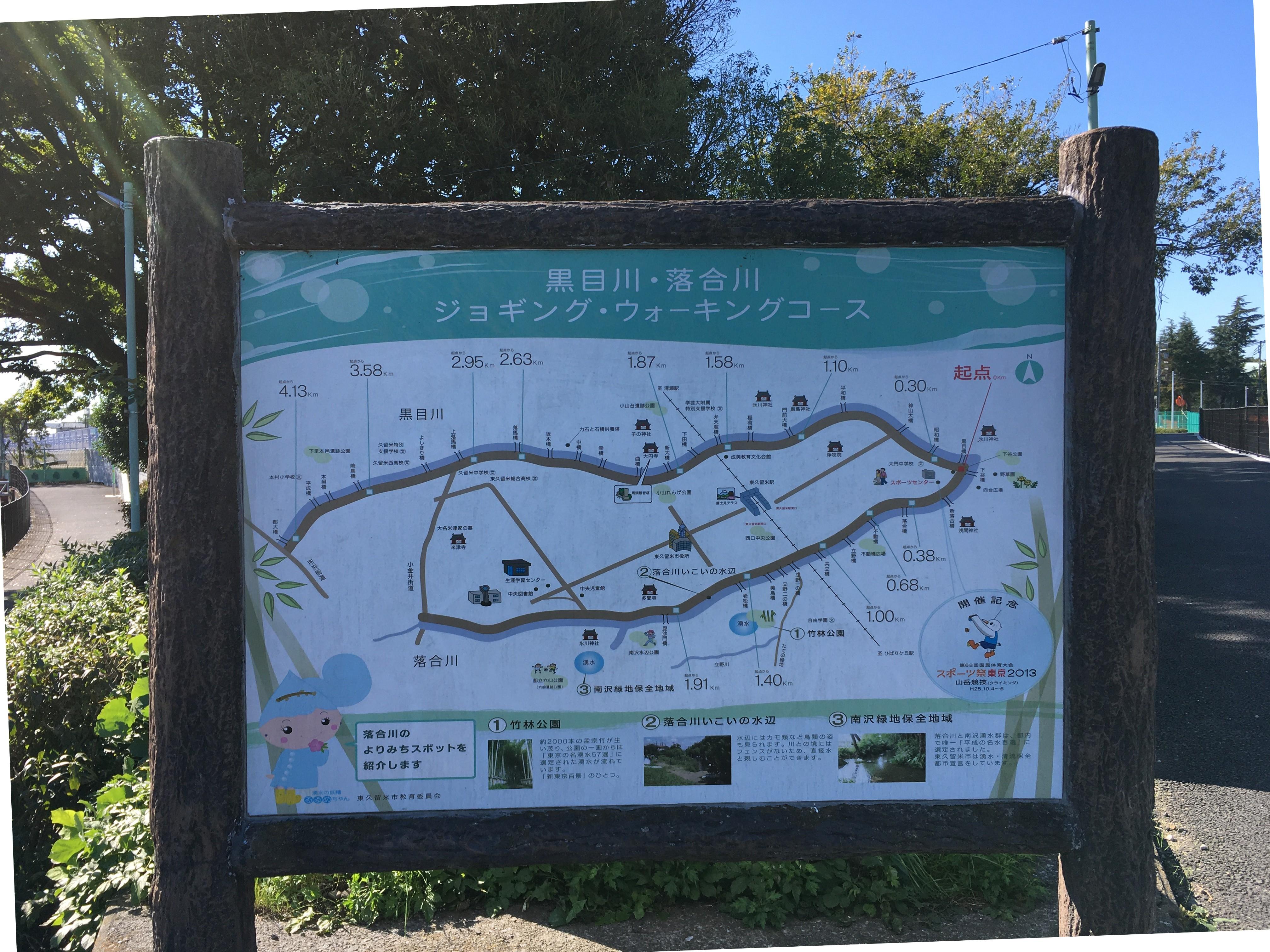 黒目川・落合川ジョギング・ウオーキングコース